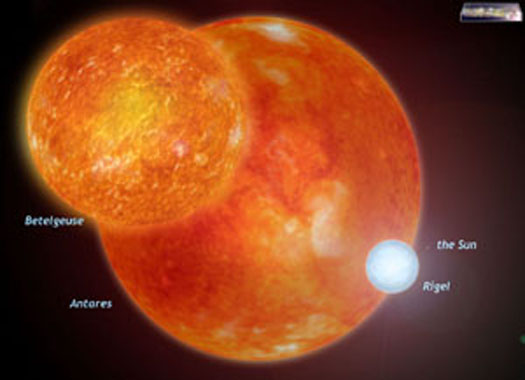 rigel betelgeuse antares the sun and rigel are dwarfed byAntares Compared To The Sun